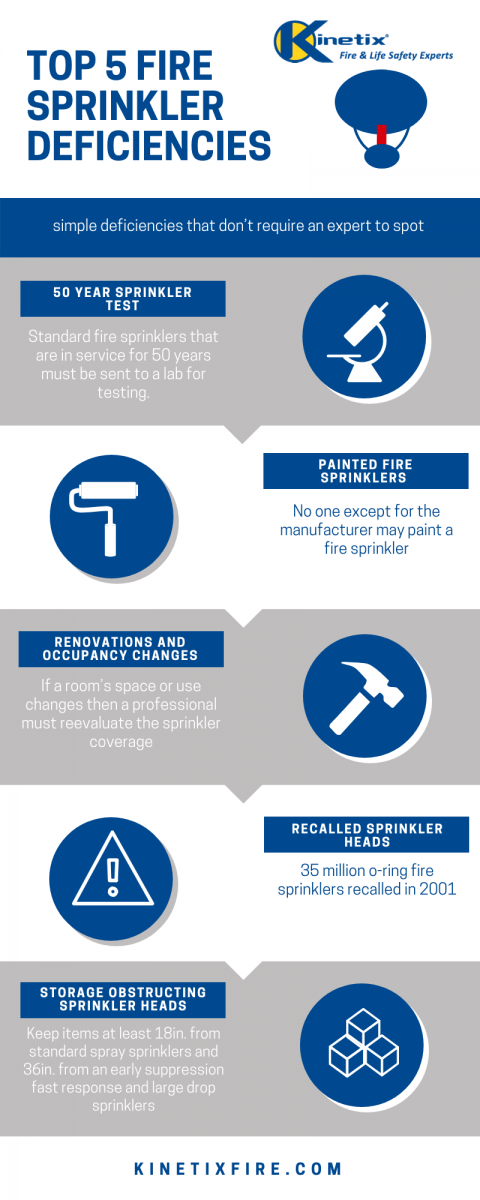 6 Common Fire Code Violations You Can Spot and Quickly Fix